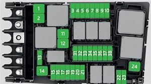 Skoda Kodiaq  2017  - Fuse Box Diagram