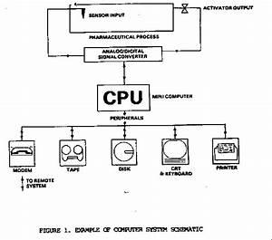 Computerized Systems In Drug Establishments  2  83