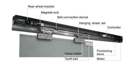 150kgs auto sliding door closer single leaf