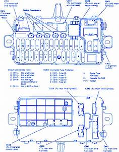 Honda Civic Si 1992 Fuse Box  Block Circuit Breaker Diagram  U00bb Carfusebox