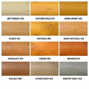 Sikkens White Wood Stain Staining Wood Wood Stain