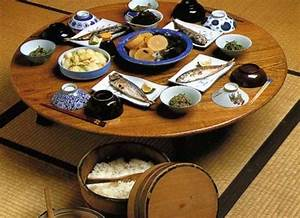 Chabudai Traditional Japanese Dining Tables...yes ...