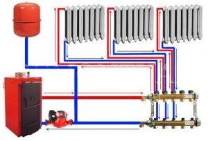 Расчет тепловой мощности системы отопления — как рассчитывается отопление частного дома