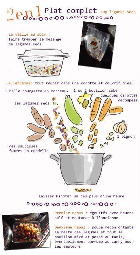 cuisiner les haricots rouges secs les 122 meilleures images à propos de recettes quinoa sur