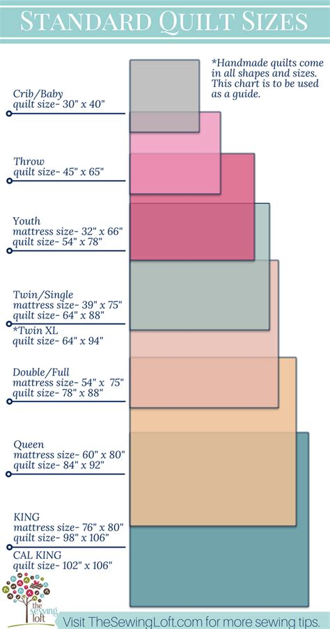 size blanket dimensions in cm quilt sizes chart quilt sizes chart bedding size chart