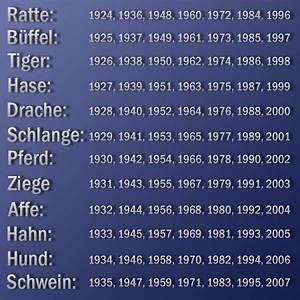 Maya Sternzeichen Berechnen : ihr chinesisches horoskop 2013 so finden sie ihr chinesisches ~ Themetempest.com Abrechnung