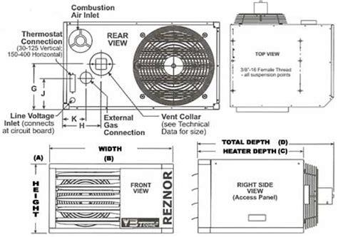 Beacon Morri Wiring Diagram by Reznor Garage Heaters Parts Dandk Organizer