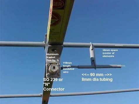 yagi 3 element w gamma match question qrz forums