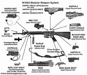 M1 Carbine Parts Diagram