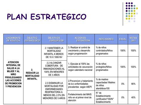 ejemplo plan estrategico ejemplo de plan estrategico