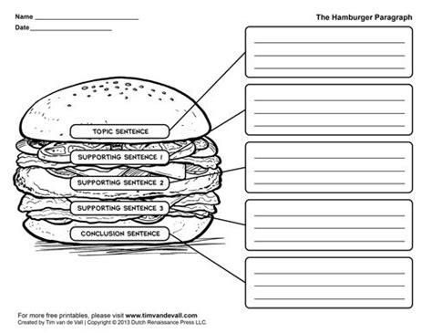 printable hamburger paragraph template english