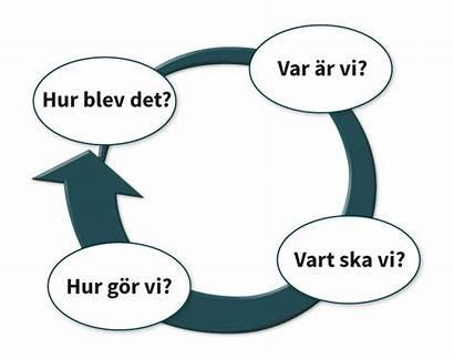 Skolverket Och Systematiskt Skola Kvalitetsarbete Var Mall