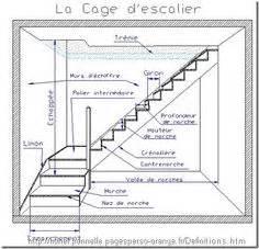 Calcul D Escalier Tournant by 1000 Ideas About Calcul Escalier On Pinterest