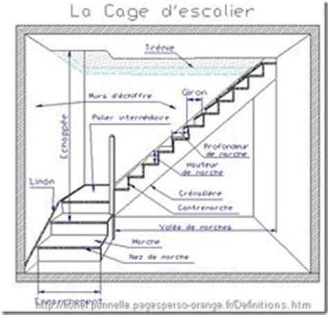 viac než 1000 n 225 padov ocalcul escalier na pintereste habillage escalier b 233 ton escalier quart