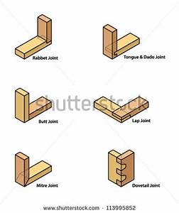 Types And Uses Of Carpentary Joints PDF Woodworking