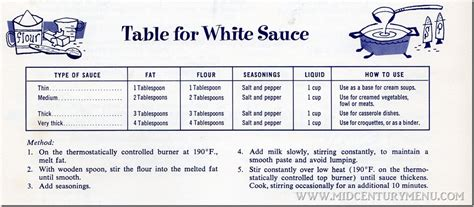 white sauce recipe homemade white sauce