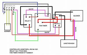 Wiring Diagram  Furnace Wiring Diagrams With Thermostat