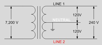 380 120 Single Line Wiring Diagram by 240v What S The Difference Between Three Phase 240 V And