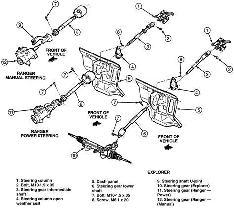 Mazda Truck Cyl Repair Guides