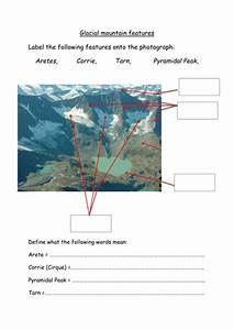 Glaciation And Processes By Zyu1 - Teaching Resources