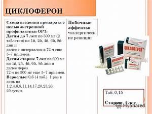Циклоферон при лечении папилломы