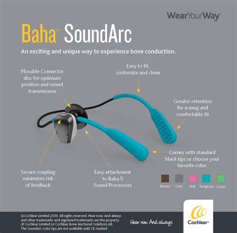 cochlear americas baha order form hearing loss cochlear baha 5 system bone conduction implants