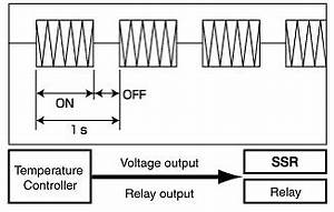 power controller difference between various controls in With pulse on off relay