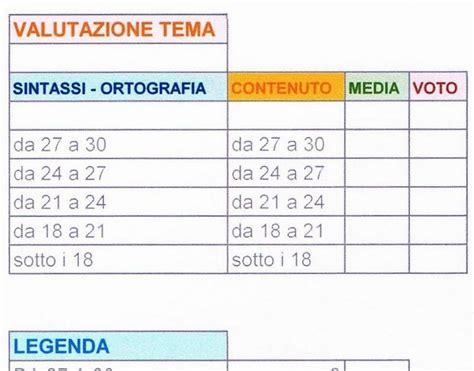 Test Ingresso Prima Media Italiano by Test Di Ingresso Scuola Media Italiano 28 Images Il