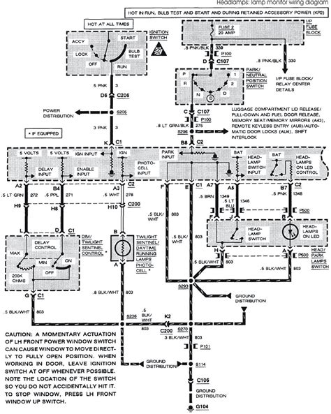 1988 F150 Fuse Box Diagram by 2001 Ford F150 Fuse Box Diagram Wiring Diagram And Fuse