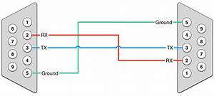File Straight Cable Pinout Png