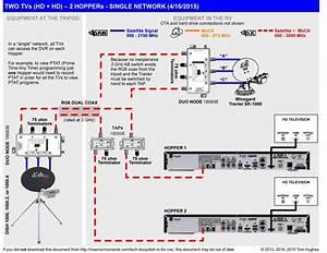 34 Dish Network Wiring Diagram