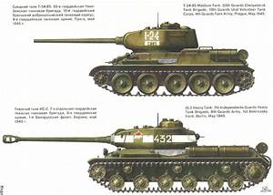 Soviet Tank Production WWII | Weapons and Warfare
