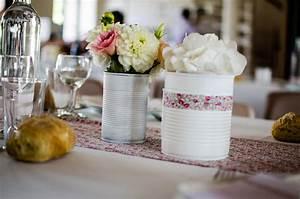 Deco Table Bapteme Fille : table bapt me agathe th me liberty baptism bapt me my decoration mes d corations ~ Preciouscoupons.com Idées de Décoration