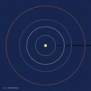 Terrestrial Planet Facts (The Inner Planets)