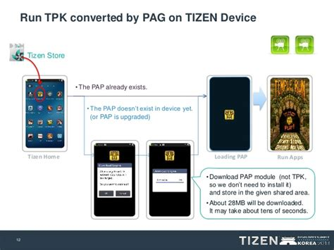 tpk apps for tizen apktodownload