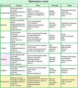 Советы ванги от псориаза