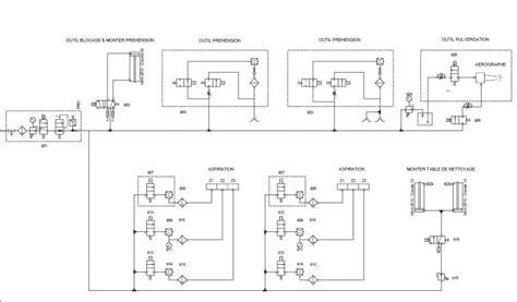 bureau d etude electrotechnique 28 images si2e 233 lectronique 233 lectrotechnique bts