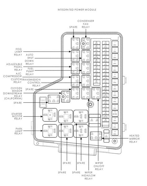 2002 Dodge Ram 3500 Fuse Box Diagram by 2003 Dodge Ram 1500 Stop Working On My Trailer Traced