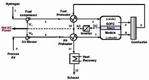 Schematic Diagram Of A Hydrogen