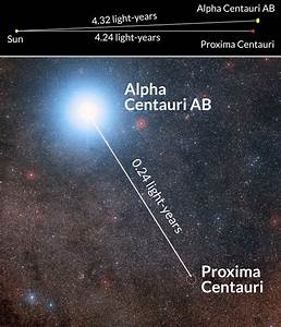 Signs of planet detected around sun's nearest neighbor ...