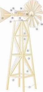 Windrad Selber Bauen Anleitung : die besten 25 windrad basteln ideen auf pinterest windrad basteln mit papier windrad und ~ Orissabook.com Haus und Dekorationen
