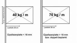 Dübel Für Rigipswand : belastbarkeit einer gipsfaserplatten wand ratgeber ~ Yasmunasinghe.com Haus und Dekorationen