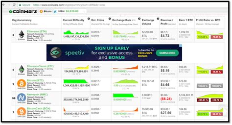 Bitcoin effects where to trade bitcoin fear has crept back into cryptocurrency and traditional financial markets, with bitcoin falling alongside u.s. How To Get Bitcoin Historical Data | How To Earn Bitcoin ...