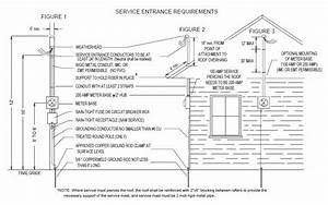 Electrical Service Entrance Panel Wiring Diagram  Residential Electrical Service Diagram