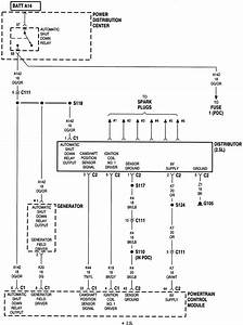Dodge Stratus 2000 Wiring Diagram
