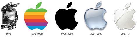l 233 volution du logo apple depuis la cr 233 ation de la marque iphoneaddict fr