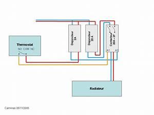 Thermostat Radiateur Electrique : thermostat pour radiateurs lectrique sans chaudi re ~ Edinachiropracticcenter.com Idées de Décoration