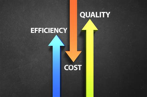 Procurement Strategy - Cost Reduction or Innovation ...