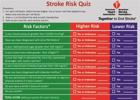 stroke quiz english american stroke association
