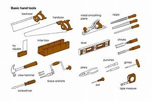 FacilityKart comList of Basic Carpentry Tools